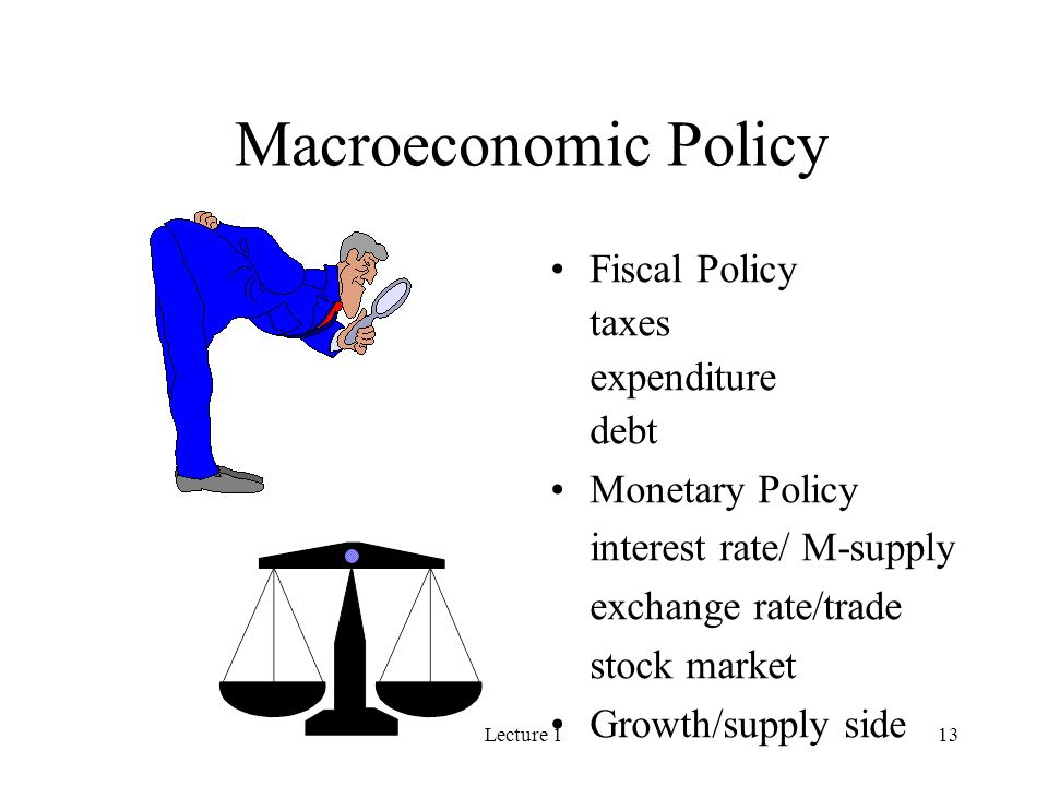 Lecture 113 Macroeconomic Policy Fiscal Policy taxes expenditure debt Monetary Policy interest rate/ M-supply exchange rate/trade stock market Growth/supply side