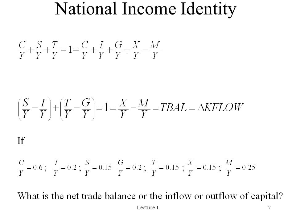 7 National Income Identity
