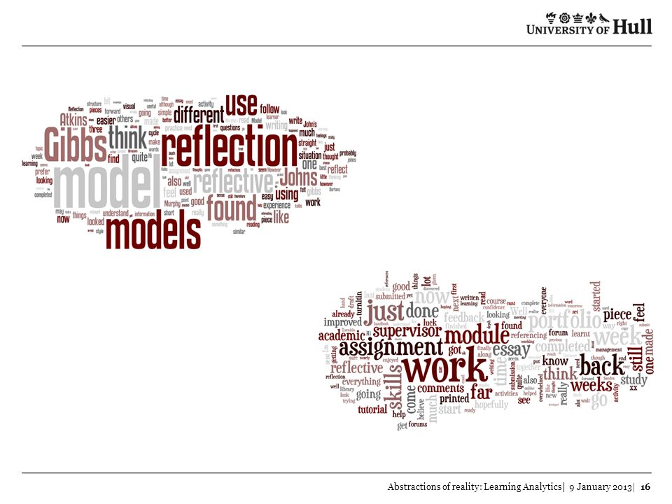 Abstractions of reality: Learning Analytics| 9 January 2013| 16