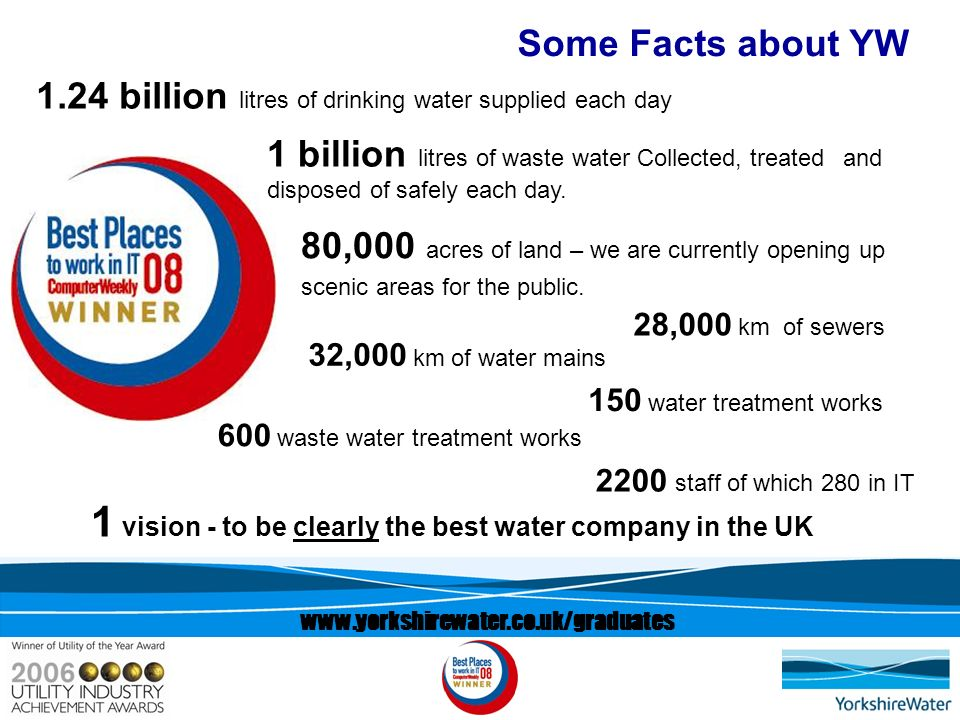 www.yorkshirewater.co.uk/graduates Some Facts about YW 1 vision - to be clearly the best water company in the UK 1.24 billion litres of drinking water supplied each day 1 billion litres of waste water Collected, treated and disposed of safely each day.