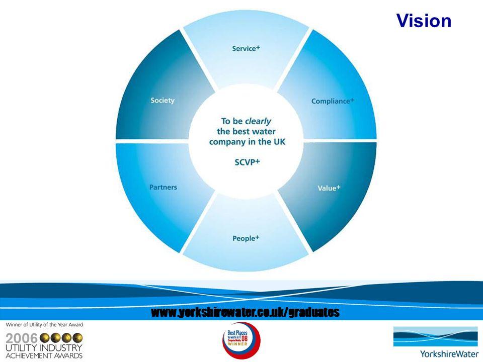 www.yorkshirewater.co.uk/graduates Vision