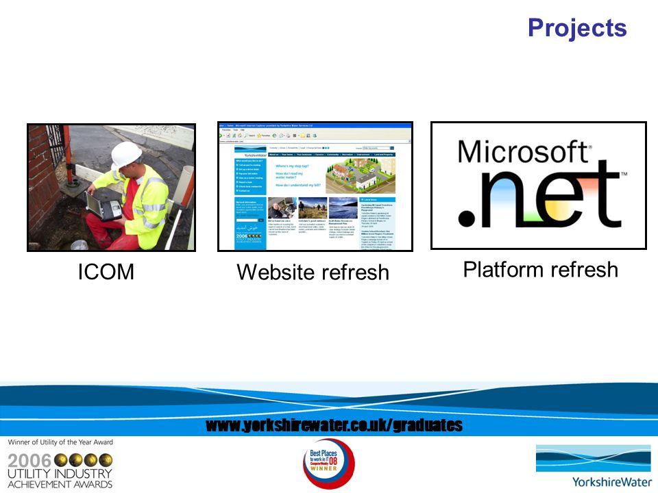 www.yorkshirewater.co.uk/graduates Projects ICOM Website refresh Platform refresh
