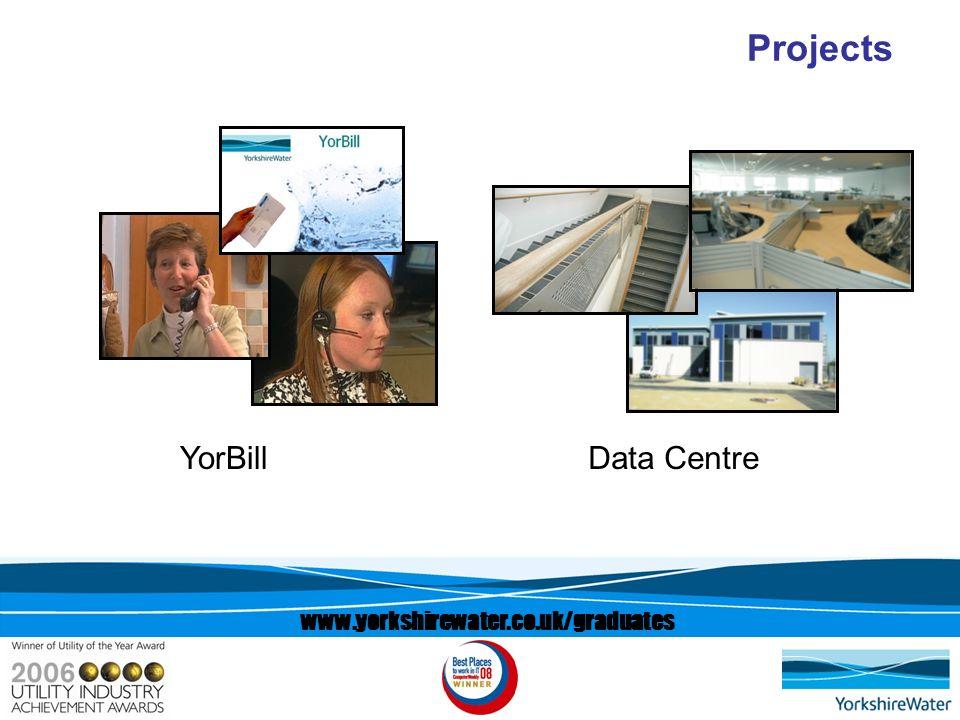 www.yorkshirewater.co.uk/graduates Projects YorBillData Centre