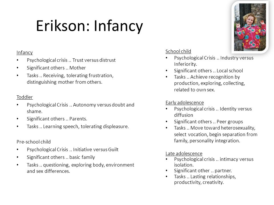 Erikson: Infancy Infancy Psychological crisis.. Trust versus distrust Significant others.. Mother Tasks.. Receiving, tolerating frustration, distingui