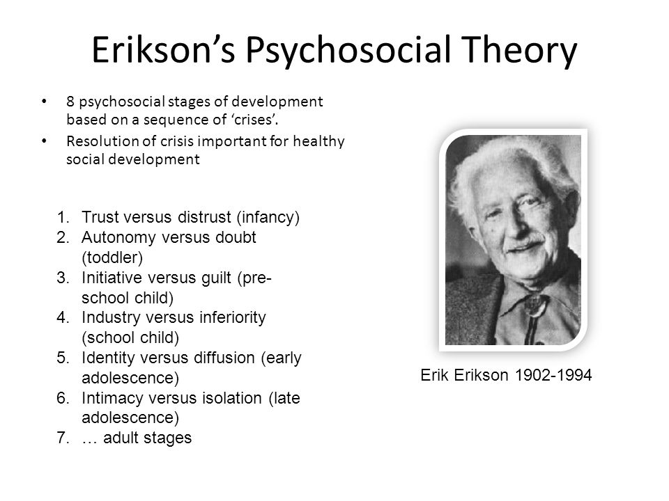 eriksons psychosocial development theory Tribute to a shift from the sexual nature of man to a theory of psychosocial development erik erikson'j theory ofldentity development / erik erikson.