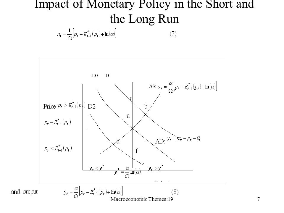 Macroeconomic Themes:197 Impact of Monetary Policy in the Short and the Long Run
