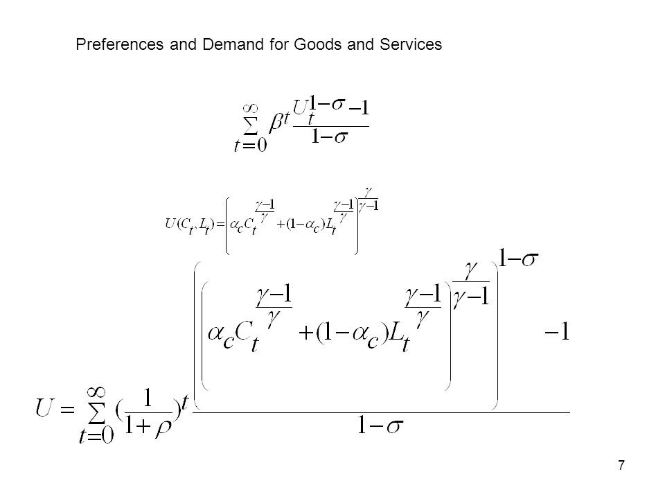 7 Preferences and Demand for Goods and Services