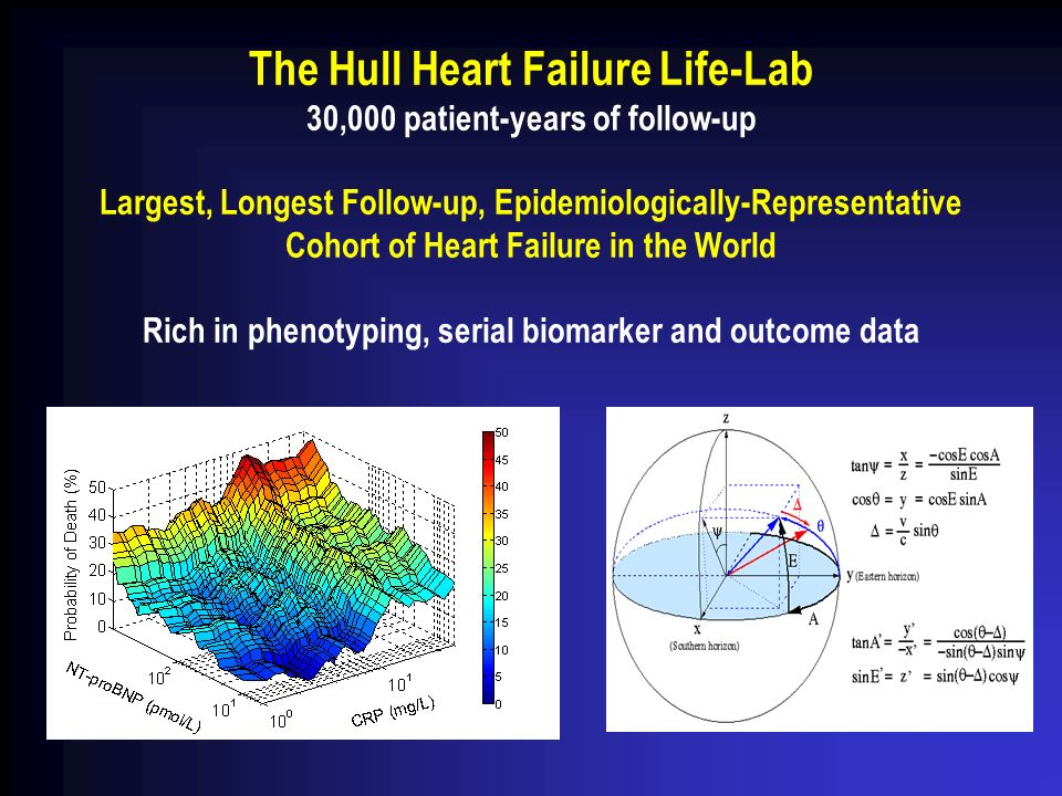 The Hull Heart Failure Life-Lab 30,000 patient-years of follow-up Largest, Longest Follow-up, Epidemiologically-Representative Cohort of Heart Failure in the World Rich in phenotyping, serial biomarker and outcome data