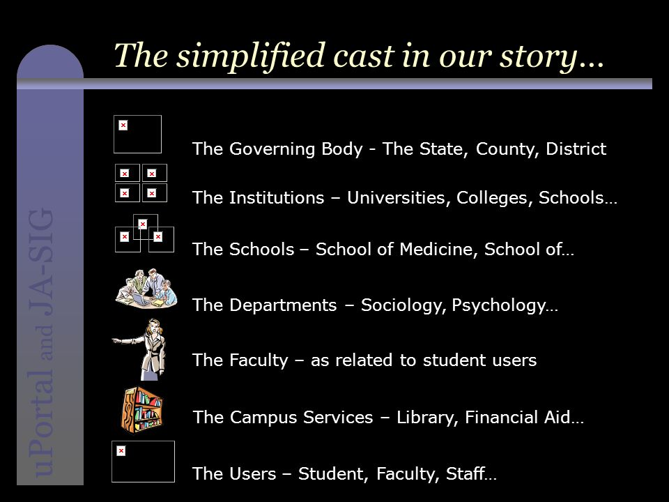 instructional media + magic uPortal and JA-SIG The simplified cast in our story… The Governing Body - The State, County, District The Institutions – Universities, Colleges, Schools… The Schools – School of Medicine, School of… The Departments – Sociology, Psychology… The Users – Student, Faculty, Staff… The Campus Services – Library, Financial Aid… The Faculty – as related to student users