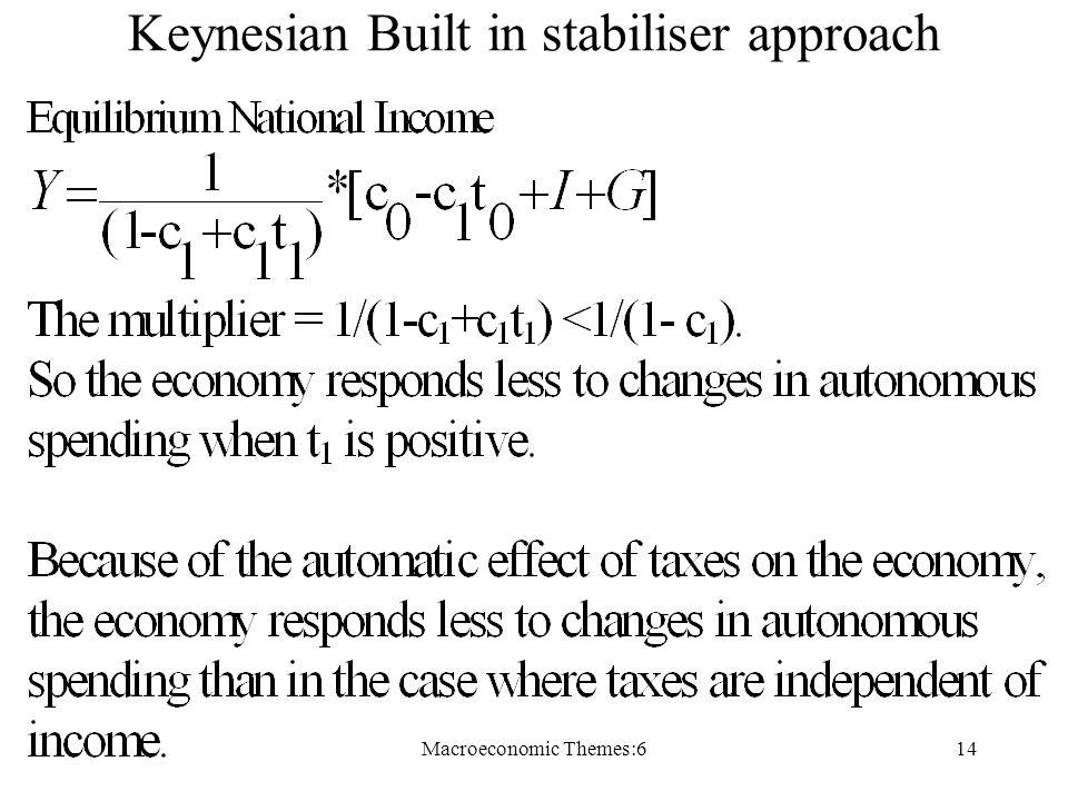 Macroeconomic Themes:614 Keynesian Built in stabiliser approach
