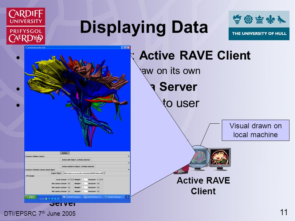 11 DTI/EPSRC 7 th June 2005 Displaying Data Second component: Active RAVE Client Active – facilities to draw on its own Accepts feed from Data Server Presents images of data to user Visualization Data Server Active RAVE Client Visual drawn on local machine