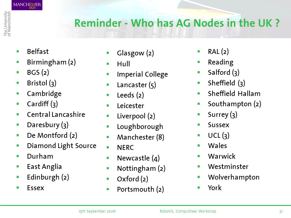 15th September 2006RoboViz, CompuSteer Workshop31 Reminder - Who has AG Nodes in the UK .