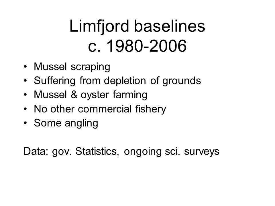 Limfjord baselines c.