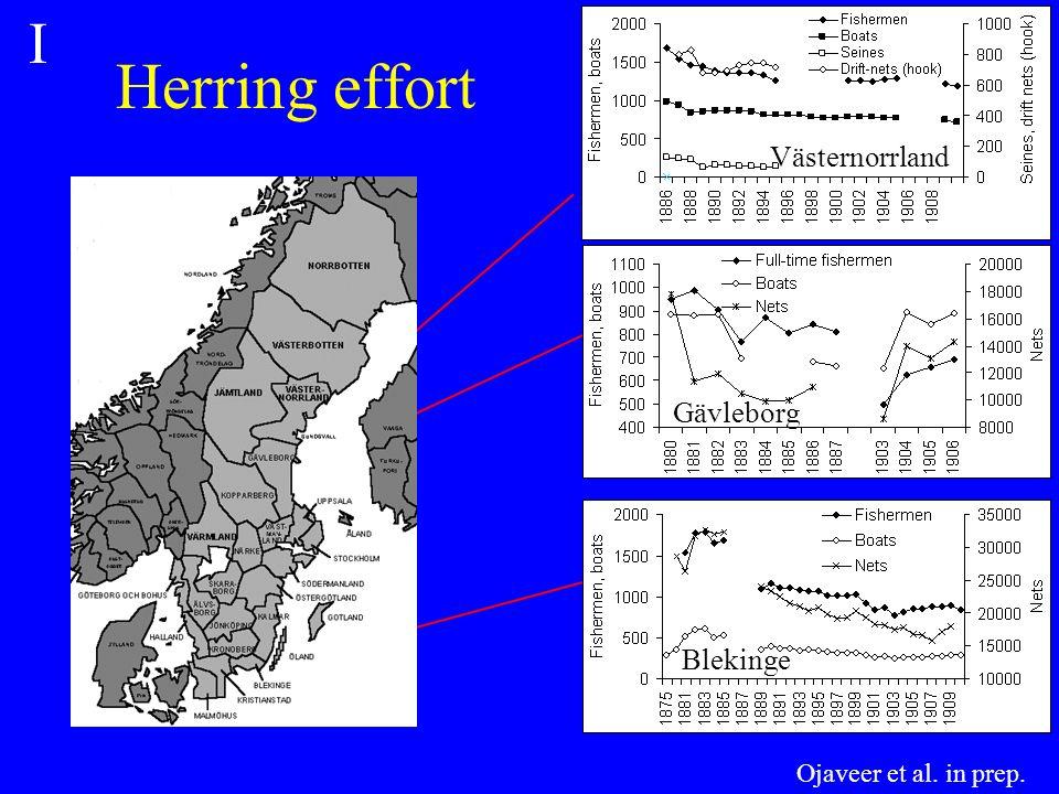 Herring effort Blekinge Gävleborg Västernorrland Ojaveer et al. in prep. I