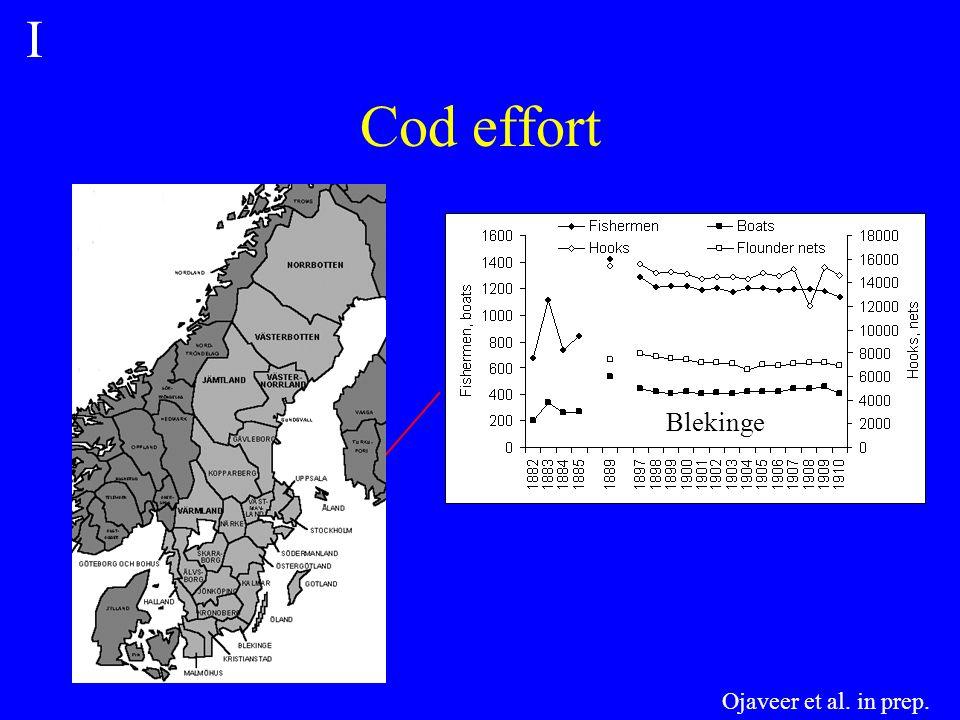 Cod effort Blekinge Ojaveer et al. in prep. I