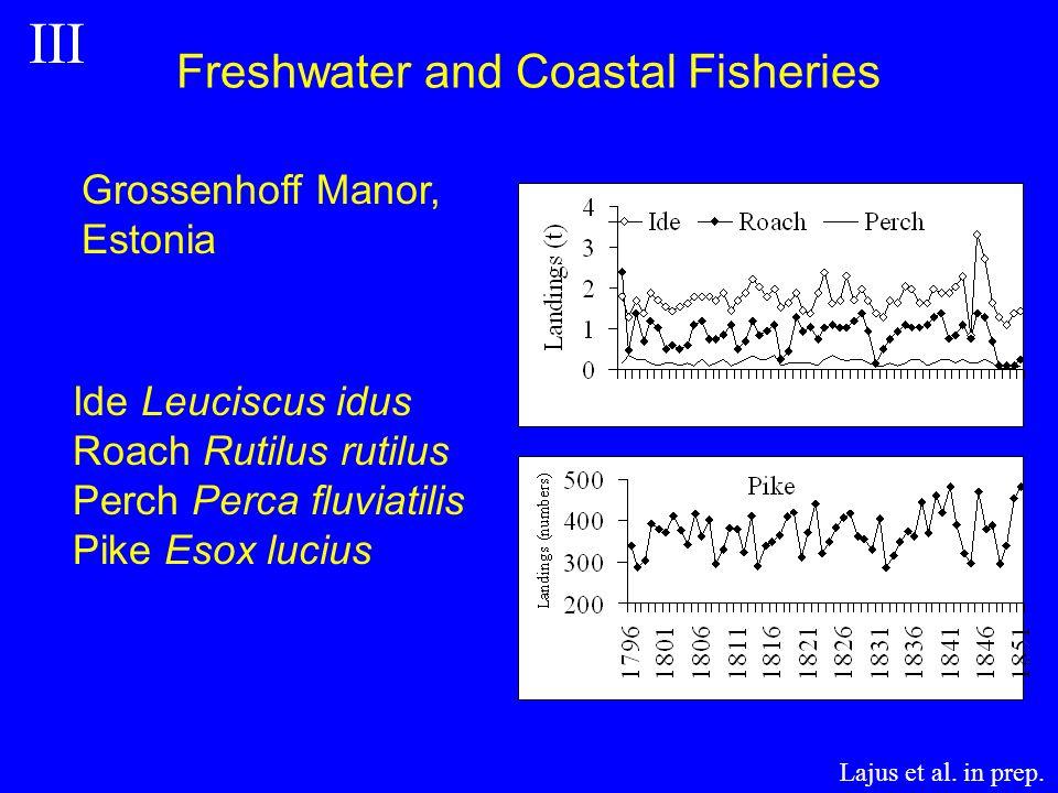 Freshwater and Coastal Fisheries Grossenhoff Manor, Estonia Ide Leuciscus idus Roach Rutilus rutilus Perch Perca fluviatilis Pike Esox lucius III Lajus et al.