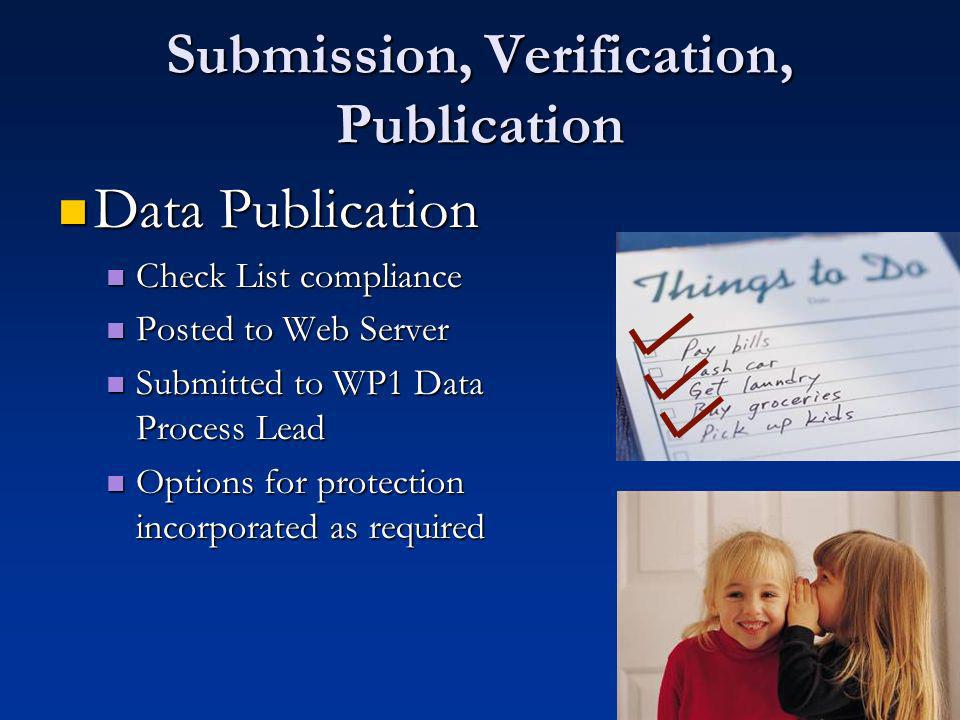 Submission, Verification, Publication Data Publication Data Publication Check List compliance Check List compliance Posted to Web Server Posted to Web Server Submitted to WP1 Data Process Lead Submitted to WP1 Data Process Lead Options for protection incorporated as required Options for protection incorporated as required