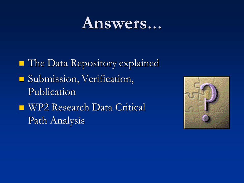 Answers … The Data Repository explained The Data Repository explained Submission, Verification, Publication Submission, Verification, Publication WP2 Research Data Critical Path Analysis WP2 Research Data Critical Path Analysis