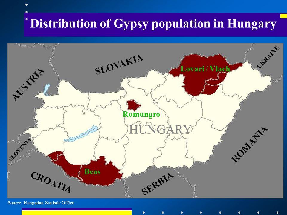 Distribution of Gypsy population in Hungary HUNGARY ROMANIA AUSTRIA SLOVAKIA SERBIA SLOVENIA CROATIA UKRAINE Source: Hungarian Statistic Office Beas R