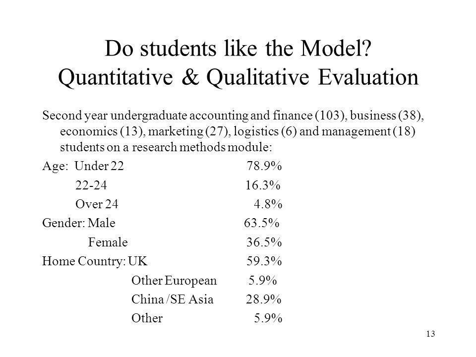 Do students like the Model? Quantitative & Qualitative Evaluation Second year undergraduate accounting and finance (103), business (38), economics (13