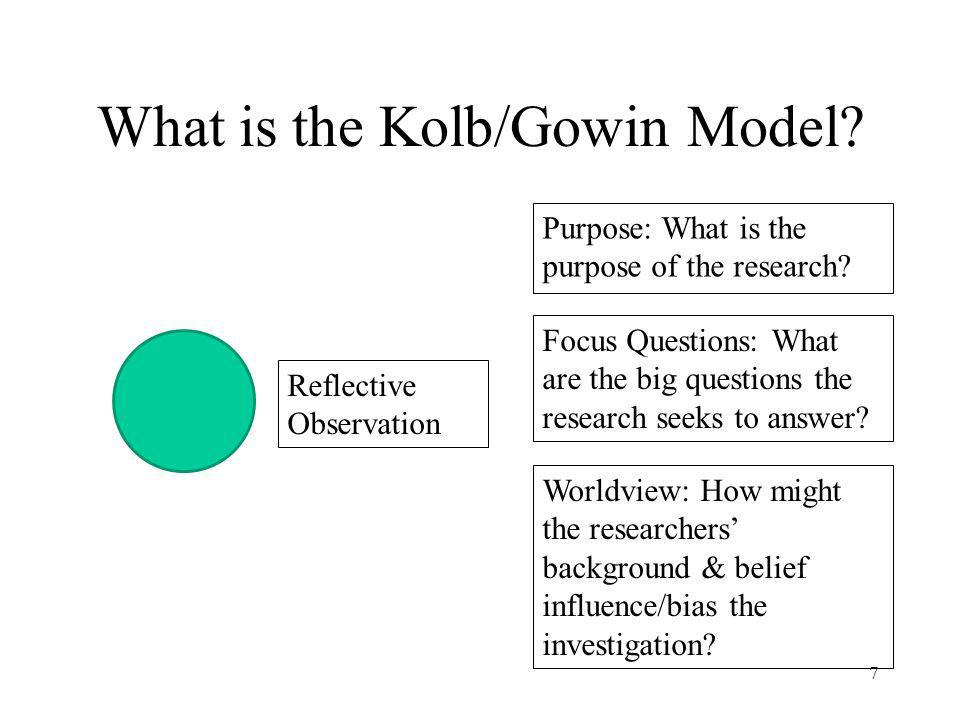 What is the Kolb/Gowin Model? 7 Reflective Observation Purpose: What is the purpose of the research? Focus Questions: What are the big questions the r