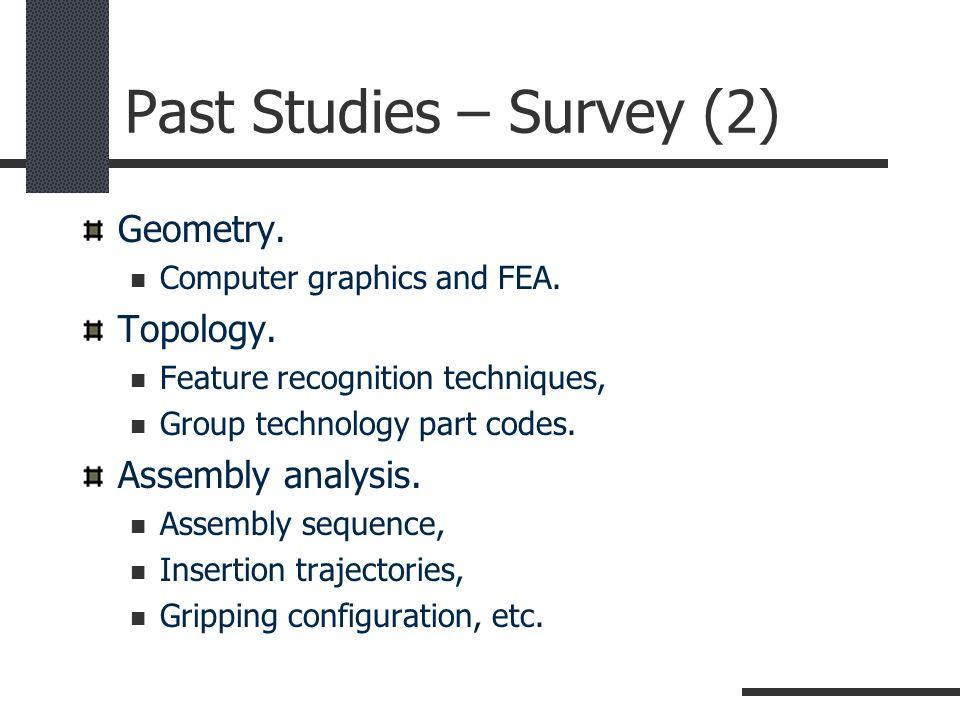 Specific Complexity Measures Axiomatic design (Nam Suh, 1999).