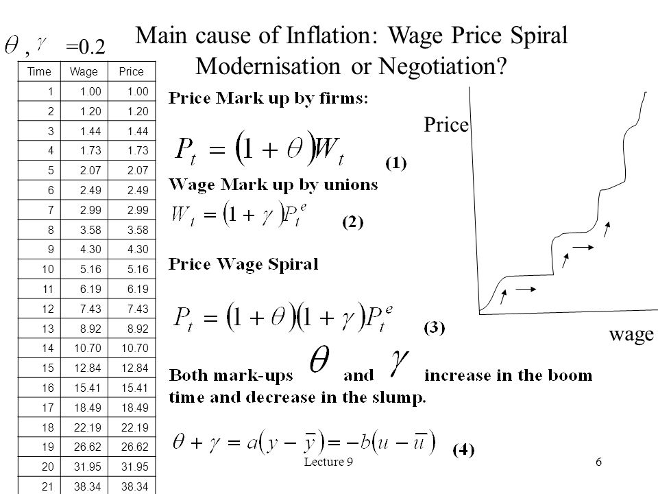 Lecture 917 Inflation is a Monetary Phenomenon