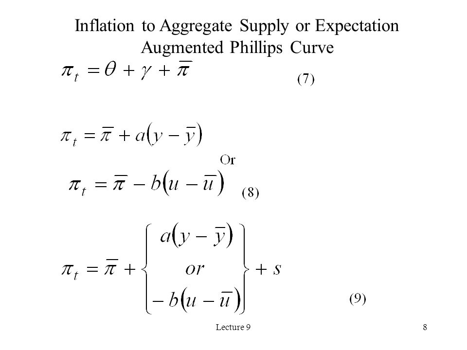 Lecture 99 AS=f(w,p e ) o LAS Inflation, Output and Unemployment in the Short Run AD =f(M,G, T)