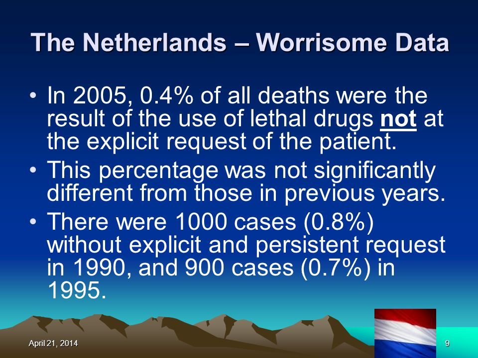 The Netherlands – Worrisome Data In 2005, 0.4% of all deaths were the result of the use of lethal drugs not at the explicit request of the patient.