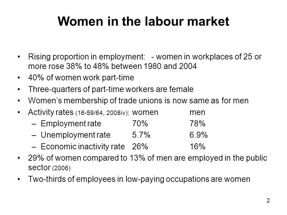 2 Women in the labour market Rising proportion in employment: - women in workplaces of 25 or more rose 38% to 48% between 1980 and 2004 40% of women work part-time Three-quarters of part-time workers are female Womens membership of trade unions is now same as for men Activity rates (16-59/64, 2008iv): womenmen –Employment rate70%78% –Unemployment rate5.7%6.9% –Economic inactivity rate26%16% 29% of women compared to 13% of men are employed in the public sector (2006) Two-thirds of employees in low-paying occupations are women