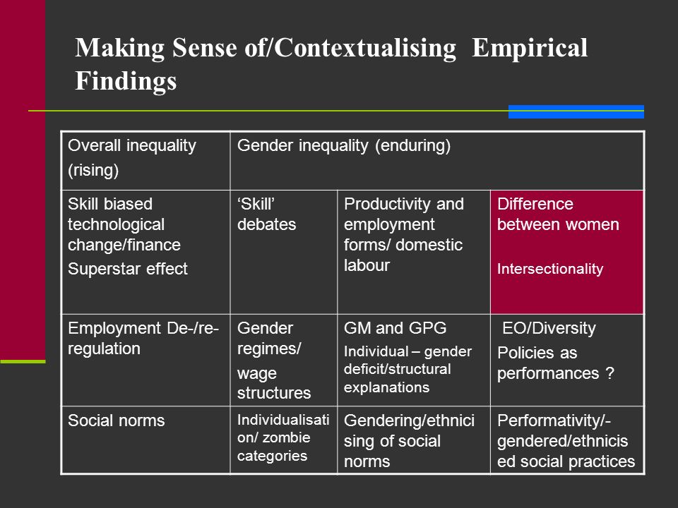Making Sense of/Contextualising Empirical Findings Overall inequality (rising) Gender inequality (enduring) Skill biased technological change/finance