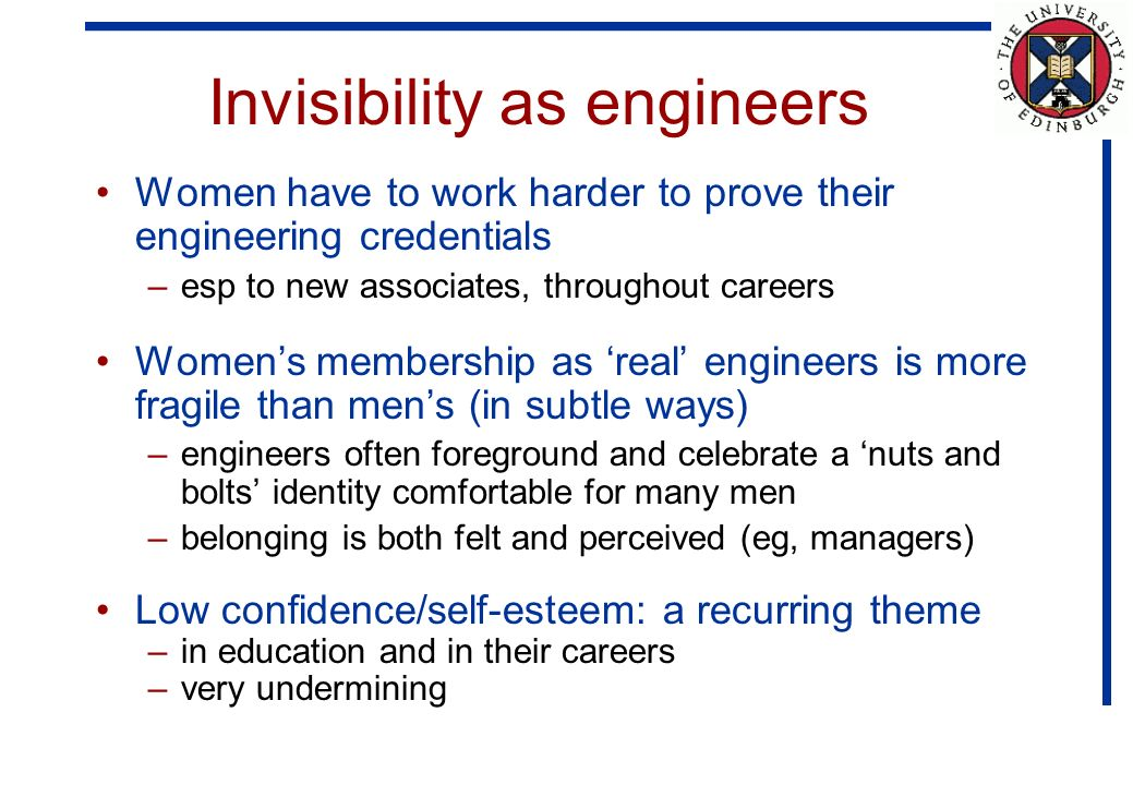 Invisibility as engineers Women have to work harder to prove their engineering credentials –esp to new associates, throughout careers Womens membership as real engineers is more fragile than mens (in subtle ways) –engineers often foreground and celebrate a nuts and bolts identity comfortable for many men –belonging is both felt and perceived (eg, managers) Low confidence/self-esteem: a recurring theme –in education and in their careers –very undermining