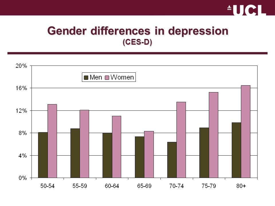 Gender differences in depression (CES-D)