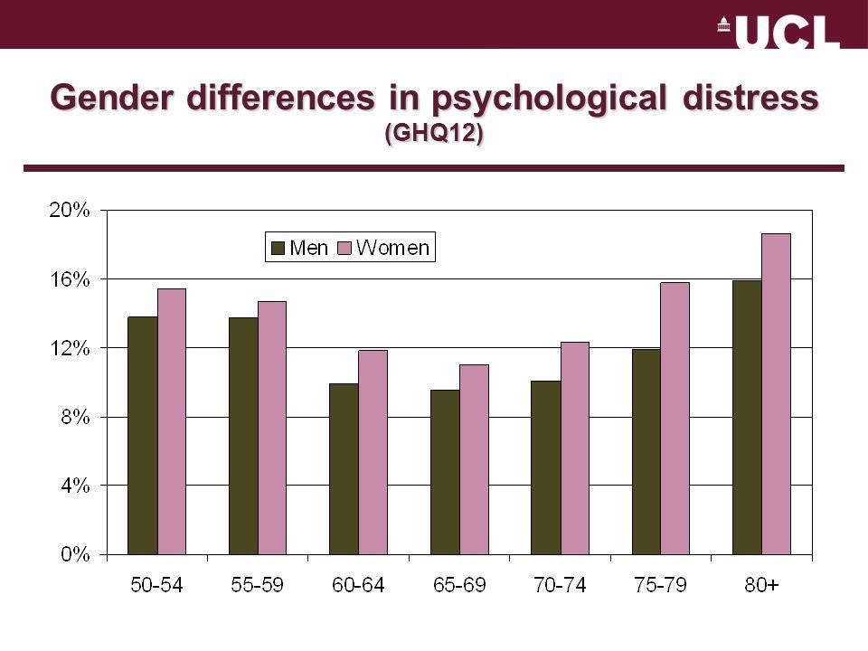 Factors associated with depression – men (2)