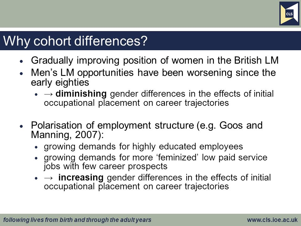 following lives from birth and through the adult years www.cls.ioe.ac.uk Gradually improving position of women in the British LM Mens LM opportunities