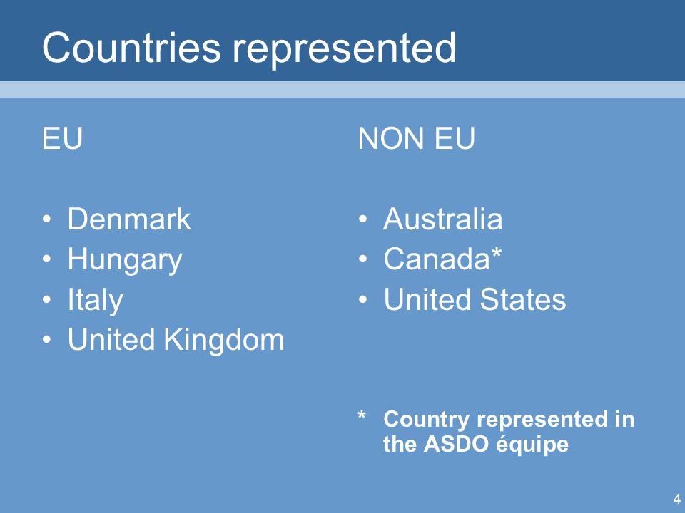 4 Countries represented EU Denmark Hungary Italy United Kingdom NON EU Australia Canada* United States * Country represented in the ASDO équipe