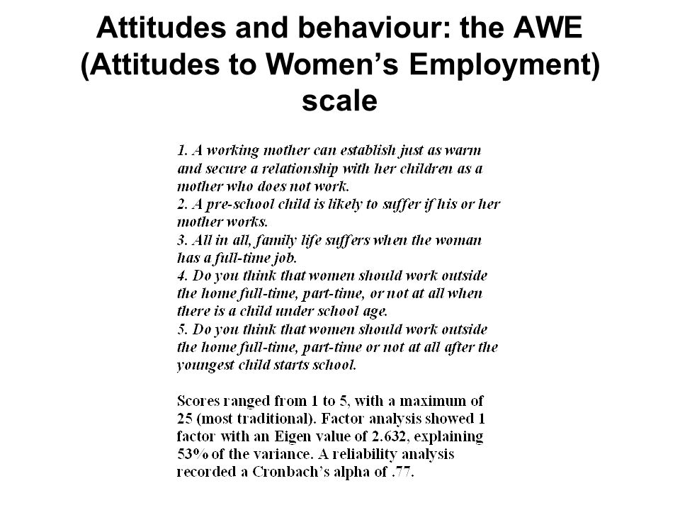 Attitudes and behaviour: the AWE (Attitudes to Womens Employment) scale