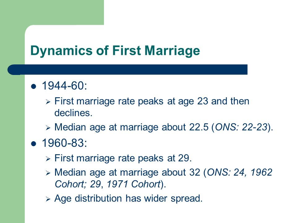 Dynamics of First Marriage 1944-60: First marriage rate peaks at age 23 and then declines.