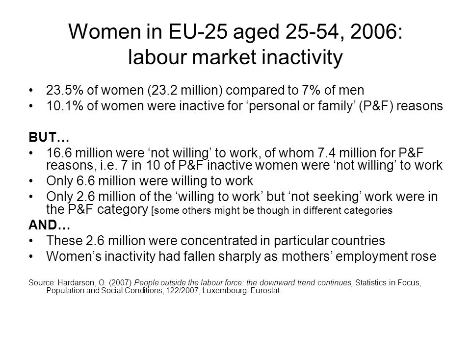 Women in EU-25 aged 25-54, 2006: labour market inactivity 23.5% of women (23.2 million) compared to 7% of men 10.1% of women were inactive for personal or family (P&F) reasons BUT… 16.6 million were not willing to work, of whom 7.4 million for P&F reasons, i.e.