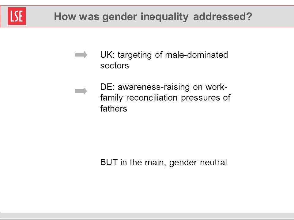 How was gender inequality addressed? UK: targeting of male-dominated sectors DE: awareness-raising on work- family reconciliation pressures of fathers