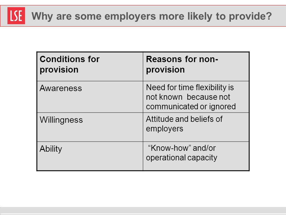Why are some employers more likely to provide.