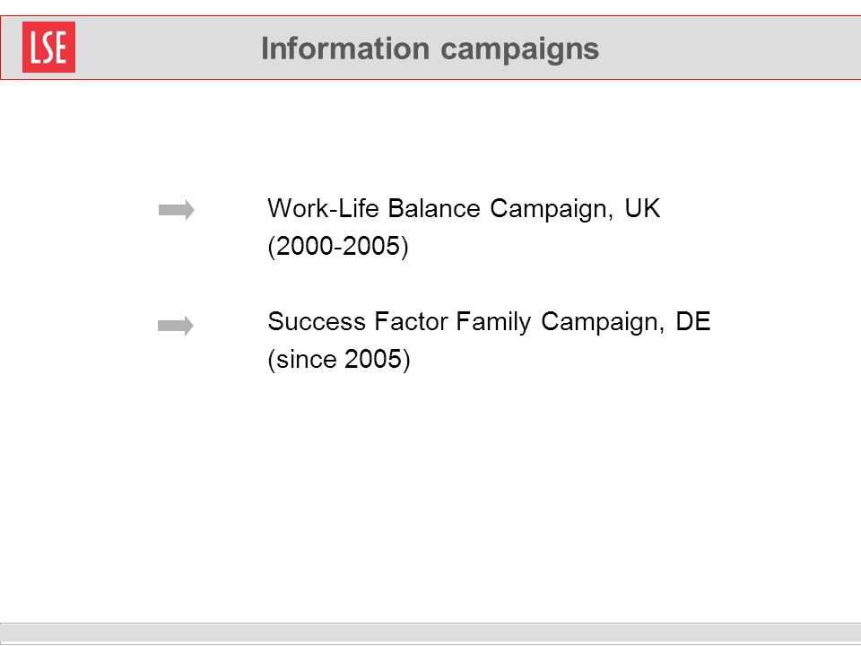 Information campaigns Work-Life Balance Campaign, UK ( ) Success Factor Family Campaign, DE (since 2005)