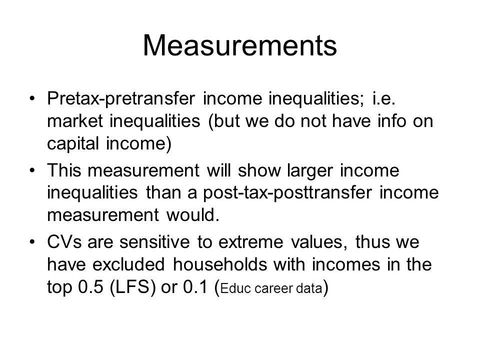Measurements Pretax-pretransfer income inequalities; i.e.