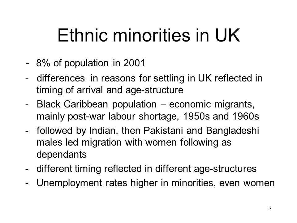 3 Ethnic minorities in UK - 8% of population in 2001 - differences in reasons for settling in UK reflected in timing of arrival and age-structure - Black Caribbean population – economic migrants, mainly post-war labour shortage, 1950s and 1960s - followed by Indian, then Pakistani and Bangladeshi males led migration with women following as dependants -different timing reflected in different age-structures -Unemployment rates higher in minorities, even women