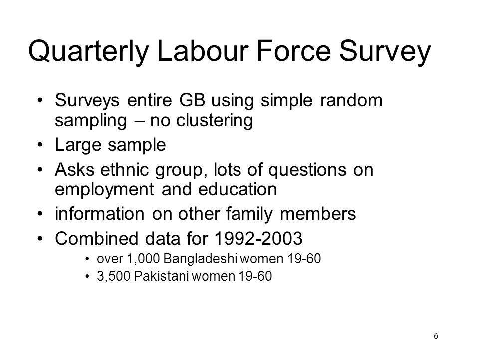 6 Quarterly Labour Force Survey Surveys entire GB using simple random sampling – no clustering Large sample Asks ethnic group, lots of questions on employment and education information on other family members Combined data for 1992-2003 over 1,000 Bangladeshi women 19-60 3,500 Pakistani women 19-60