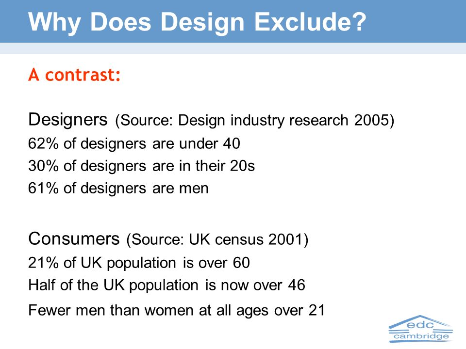 Why Does Design Exclude? A contrast: Designers (Source: Design industry research 2005) 62% of designers are under 40 30% of designers are in their 20s