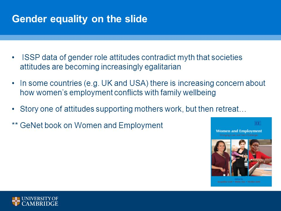 Gender equality on the slide ISSP data of gender role attitudes contradict myth that societies attitudes are becoming increasingly egalitarian In some countries (e.g.