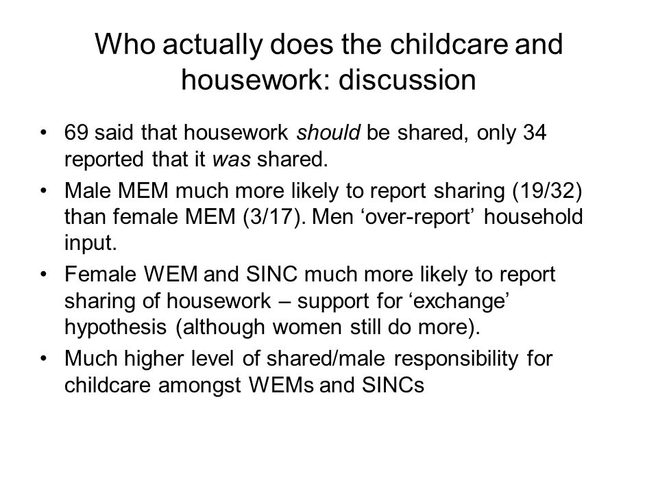 Who actually does the childcare and housework: discussion 69 said that housework should be shared, only 34 reported that it was shared.