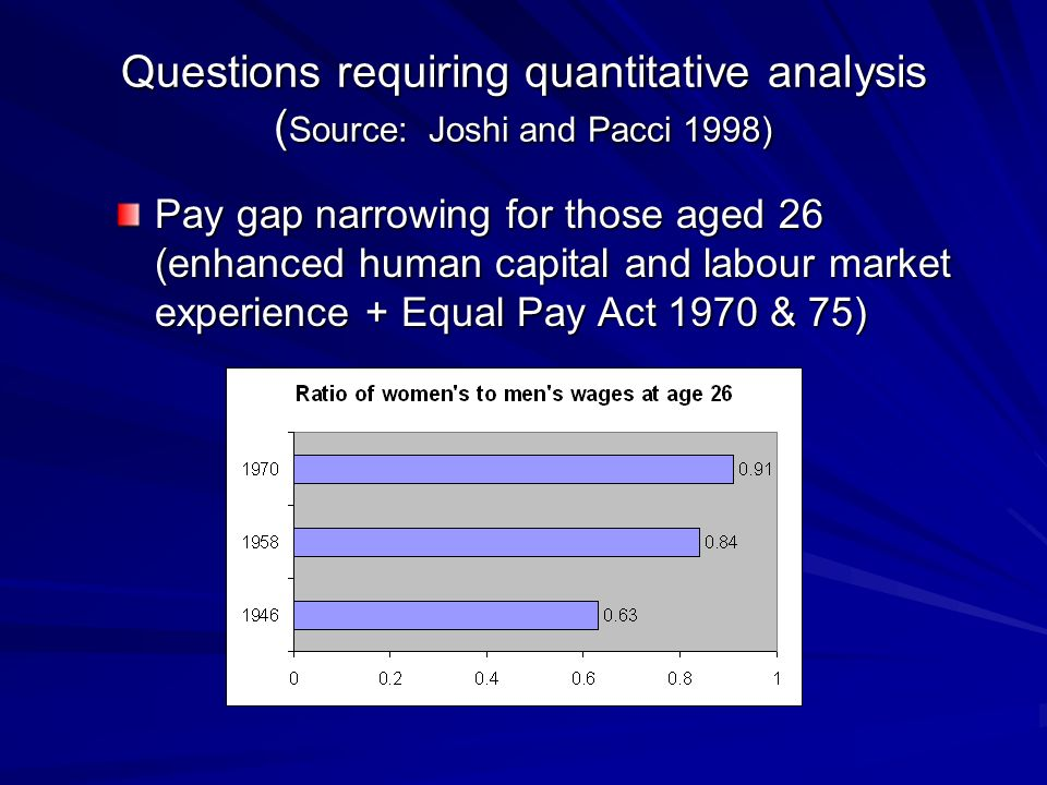 Questions requiring quantitative analysis ( Source: Joshi and Pacci 1998) Pay gap narrowing for those aged 26 (enhanced human capital and labour marke