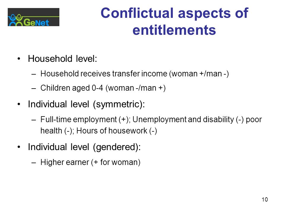 10 Conflictual aspects of entitlements Household level: –Household receives transfer income (woman +/man -) –Children aged 0-4 (woman -/man +) Individual level (symmetric): –Full-time employment (+); Unemployment and disability (-) poor health (-); Hours of housework (-) Individual level (gendered): –Higher earner (+ for woman)